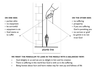 theology of suffering diagram